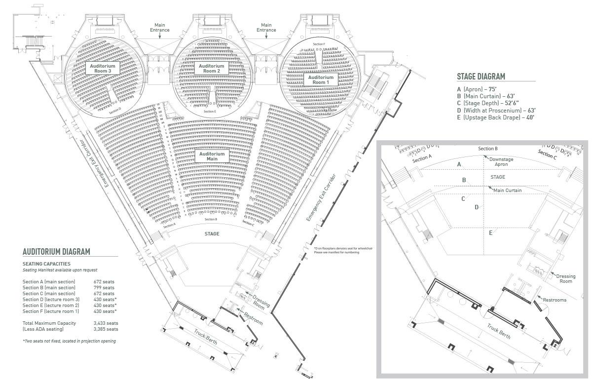 Minneapolis Convention Center Floorplan